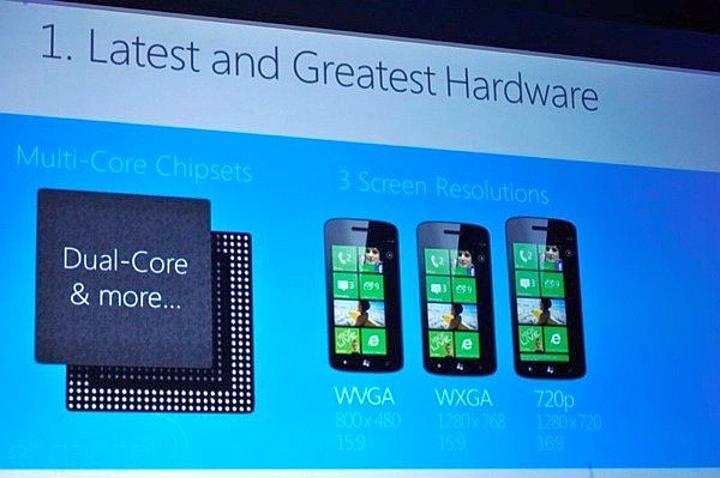 Windows Phone işletim sistemine 1080p ekran desteği geliyor