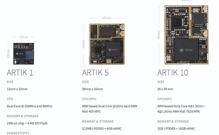 Samsung, Nesnelerin İnterneti sektöründe ARTIK diyecek