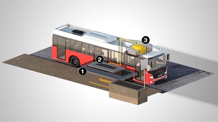 Kablosuz Şarj Olan Otobüs ile Elektrikli Yolculuk