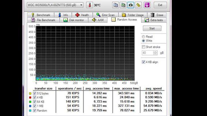 WD Black 500GB 2,5