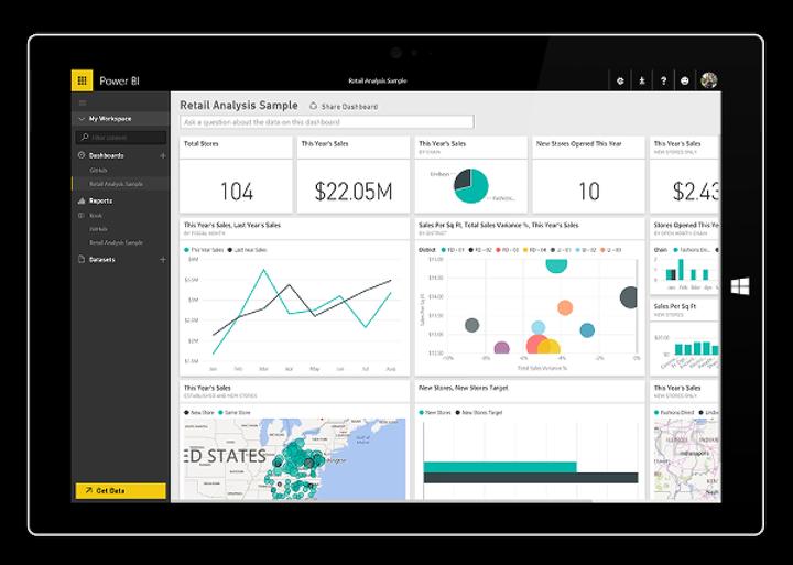 Microsoft'tan kurumlara yönelik analiz aracı Power BI