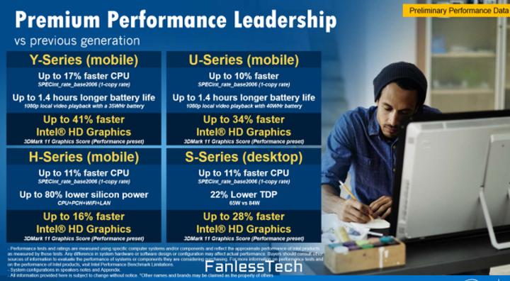 Intel Skylake işlemcilerin performans karşılaştırması internete sızdırıldı