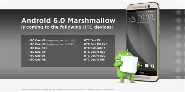 HTC'nin Android 6.0 Marshmallow güncellemesi alacak modelleri belli oldu