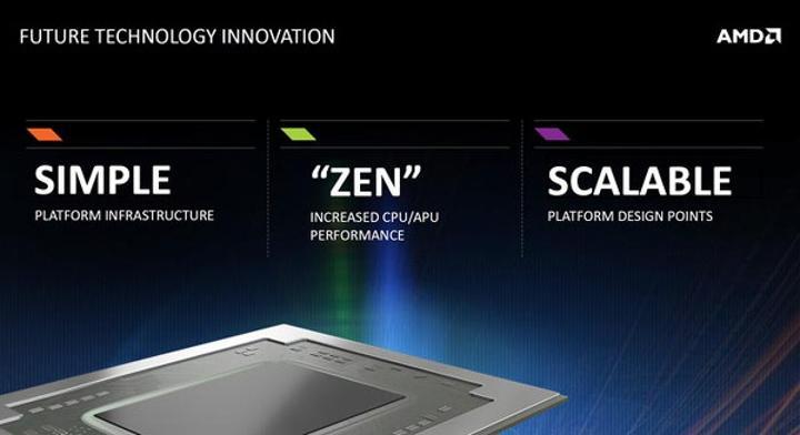 Zen mimarisi, AMD'nin sonraki 5 yılına damga vuracak