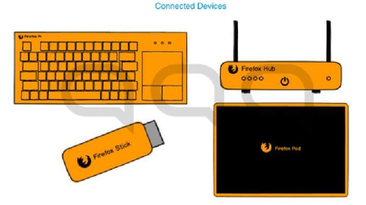 Firefox OS farklı sektörlerde yaşayacak