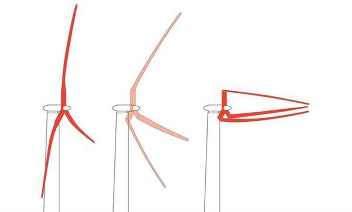 2 futbol sahası büyüklüğündeki rüzgar türbini 50MW enerji üretebilecek