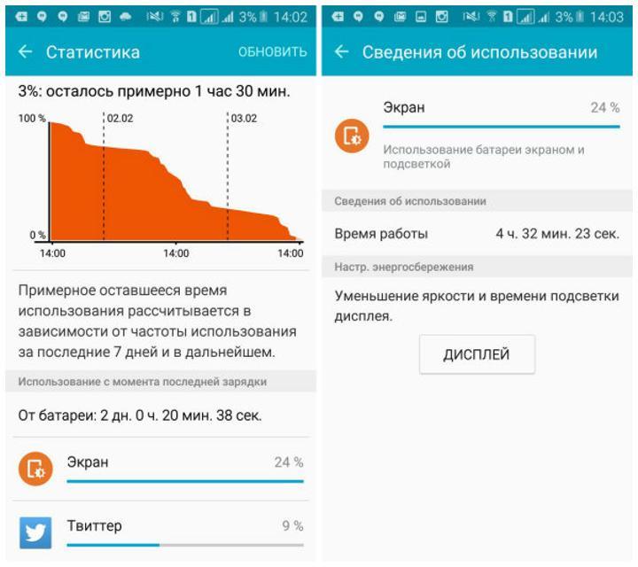 Samsung Galaxy S7, 2 güne kadar kullanım süresi sunacak