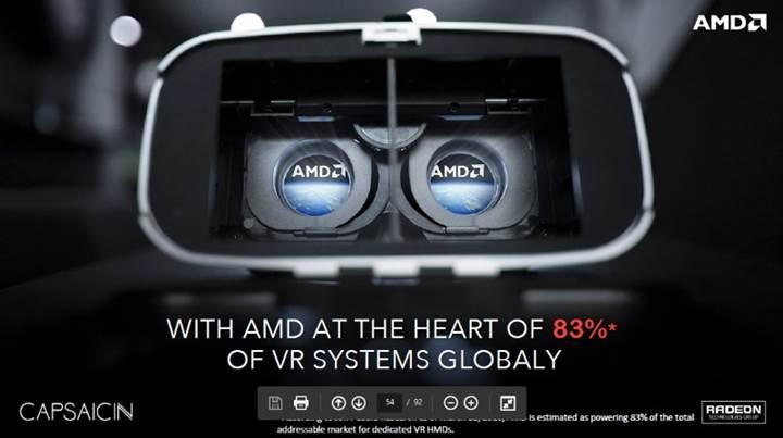AMD küresel VR sistemlerinde %83 pazar payına sahip olduğunu açıkladı