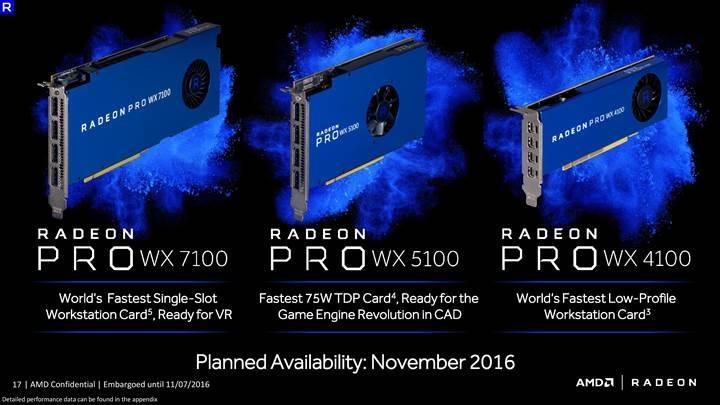 Polaris tabanlı yeni AMD Radeon Pro (FirePro) serisi satışa çıkıyor