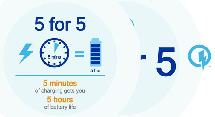 Qualcomm Snapdragon 835 duyuruldu: Samsung ile büyük ortaklık