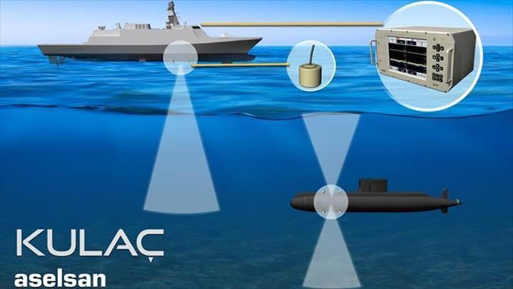 Aselsan'ın KULAÇ teknolojisi, Endonezya denizaltısında!