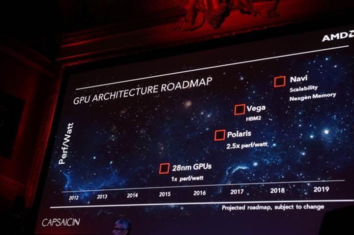 AMD Radeon Vega, CES 2017'de geliyor