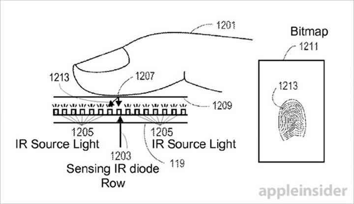 Apple, parmak izi okuyabilen dokunmatik ekran teknolojisinin patentini aldı
