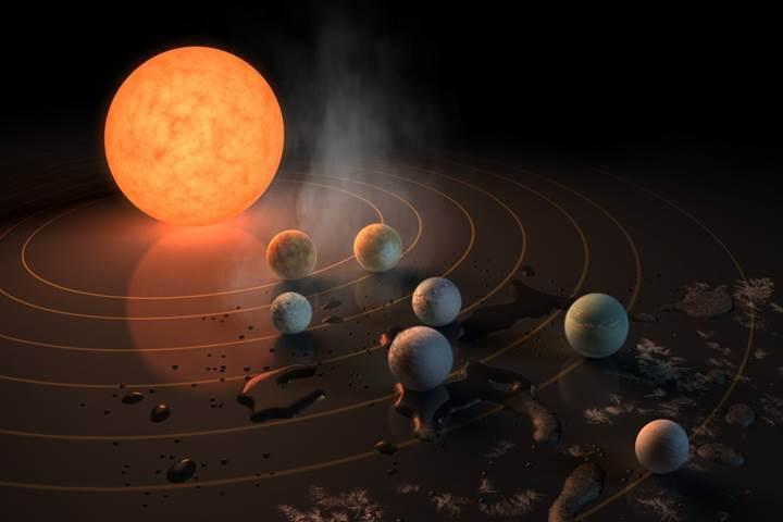 Bu gezegenler tıpkı Dünya'ya benziyor: İşte 7 yeni