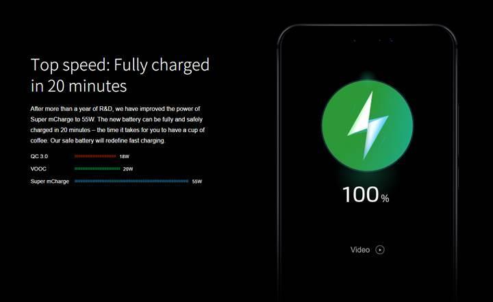 Meizu bataryanızı sadece 20 dakikada dolduracak