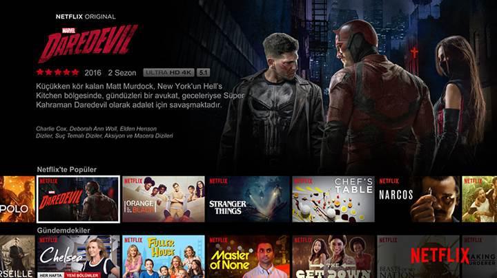 Netflix internet kotanızdan ne kadar veri harcıyor?
