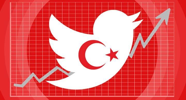 Türkiye, Twitter'a en çok engelleme talebinde bulunan ülke oldu