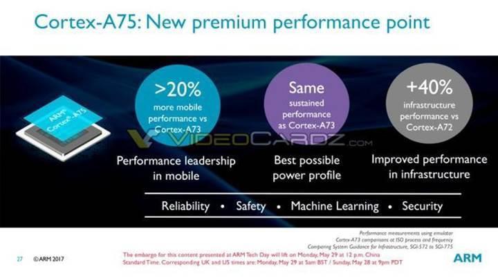 ARM Cortex A75, Cortex A55 ve Mali G72: Şov başlıyor