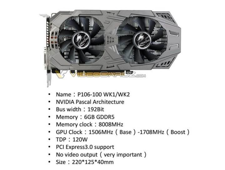 Nvidia'nın sanal madencilik kartları göründü
