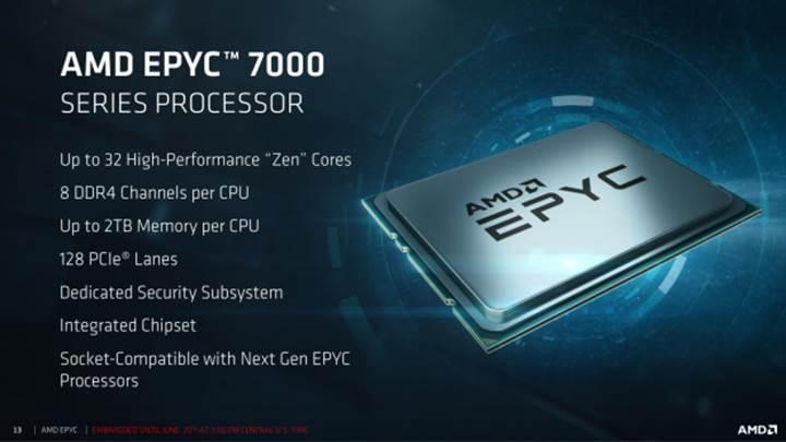 AMD EPYC: Sunuculara Zen dokunuşu