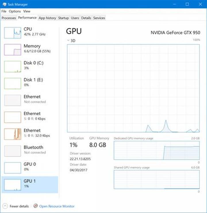 Microsoft'tan donanımcıları sevindirecek Windows 10 güncellemesi