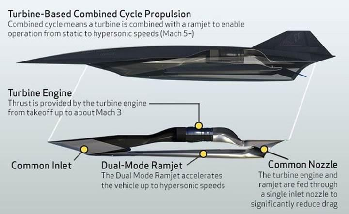 ABD ordusunun son projesi: İnsansız hipersonik uçak SR-72