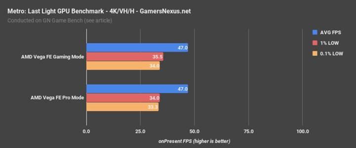 AMD Radeon Vega'ya doğru: Frontier Edition'da son gelişmeler
