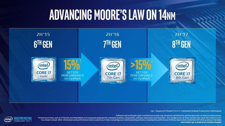Core i7-8700K'nın detayları belirdi: 6 çekirdek, 95 Watt