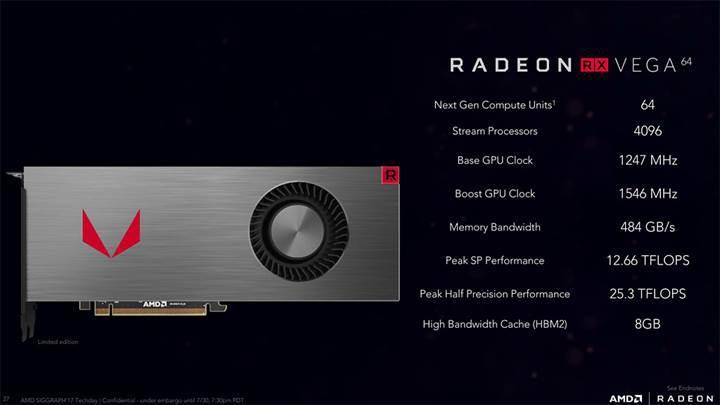 AMD Radeon RX Vega ekran kartları tanıtıldı: İşte tüm detaylar
