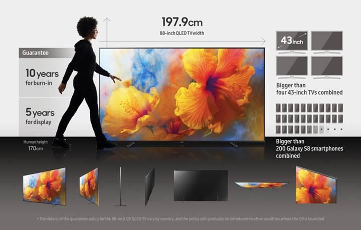 Samsung'dan 20.000$ fiyatlı 88 inç 4K televizyon