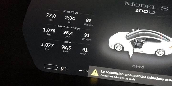 Tesla Model S P100D ile 1000 km üzeri menzil rekoru kırıldı