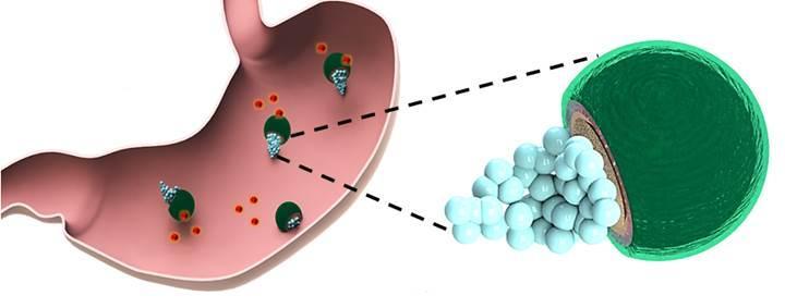Yeni geliştirilen ilaçla yan etkiler ortadan kalkabilir