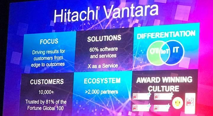Hitachi yeni dijital şirketi Hitachi Vantara'yı duyurdu