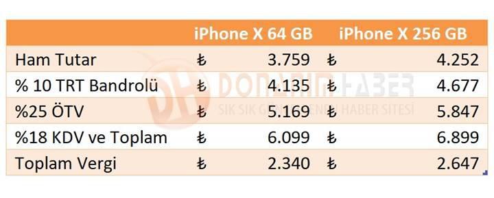 Applein-amiral-gemisi-iPhone-Xin-Turkiye-satis-fiyati-belli-oldu94423_2.jpg