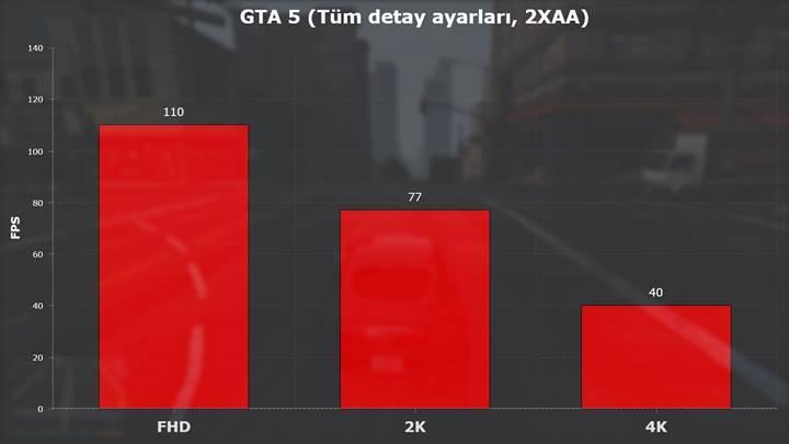 AMD RX Vega 56 incelemesi
