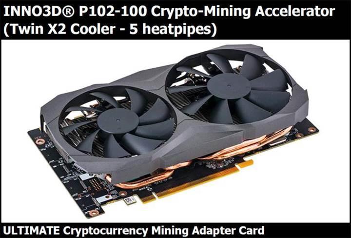 Madencilere Nvidia Titan Xp desteği