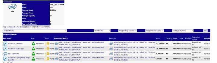 Intel Core i7-9700K'da sanal izlek desteği bulunmayabilir