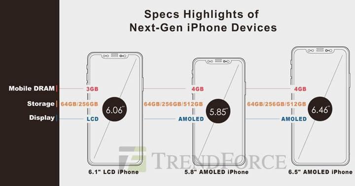 Yeni nesil iPhone'lar Apple Pencil desteği ve 512 GB depolama kapasitesi sunabilir