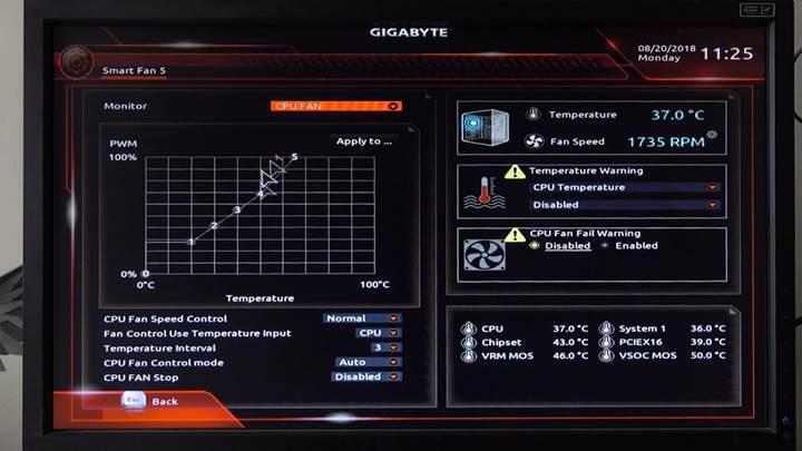 Sınıfının En Dolu Anakartı ''GIGABYTE B450 AORUS PRO İncelemesi''