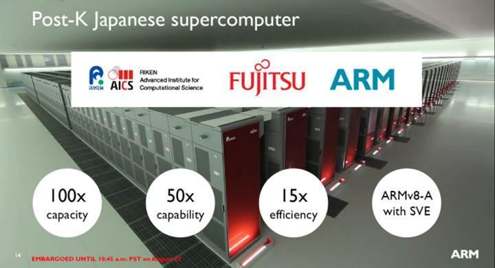 ARM mimarisi süper bilgisayarlara giriyor