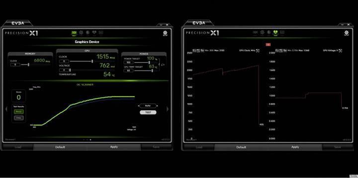 Nvidia Scanner: Tek tıklama ile otomatik overclock