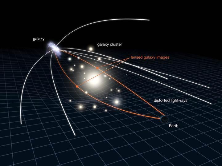 Hubble, uzay-zamanı 'büken' dev galaksi kümesini görüntüledi