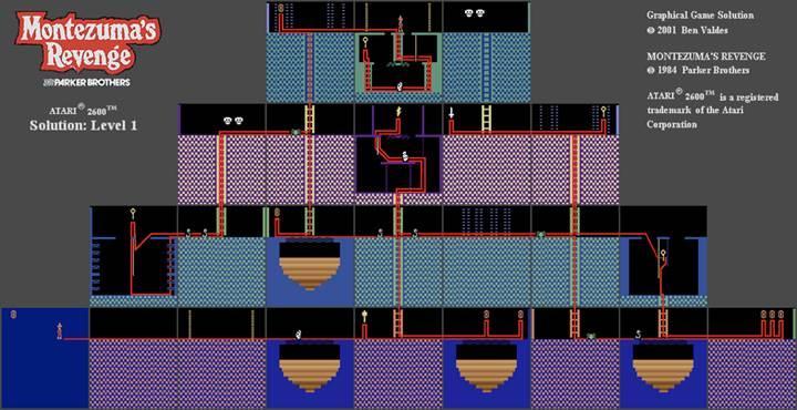 Uber, yeni hafıza tekniği ile klasik atari oyunu Montezuma's Revenge'i çözen yapay zeka geliştirdi