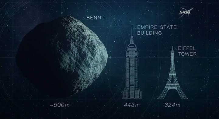NASA şimdi de asteroite ulaştı: İşte OSIRIS-REx uzay aracının görevi