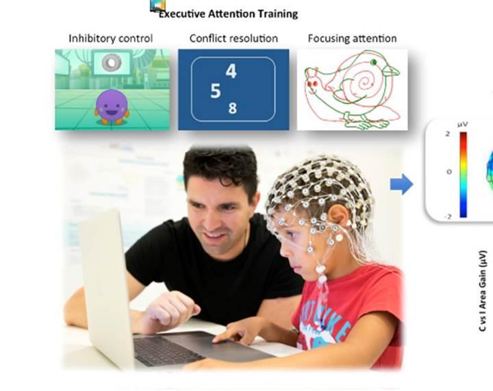 Çocuklarda dikkat eğitimi öğrenme ve zekayı geliştiriyor