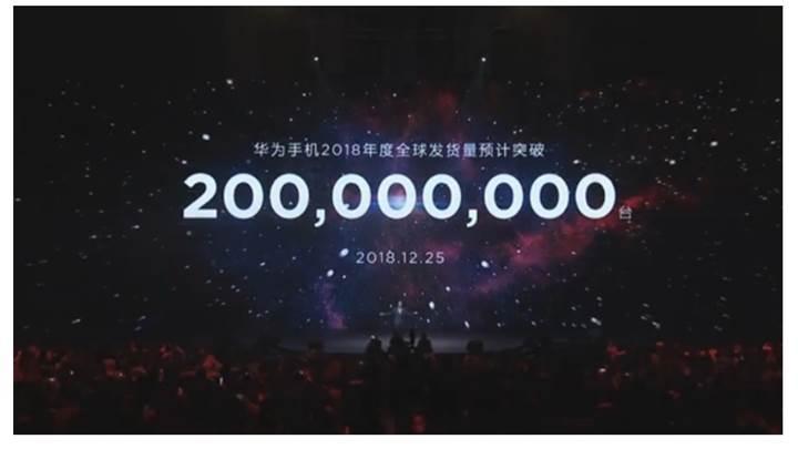 Huawei 200 milyon telefon satışını geçmek üzere