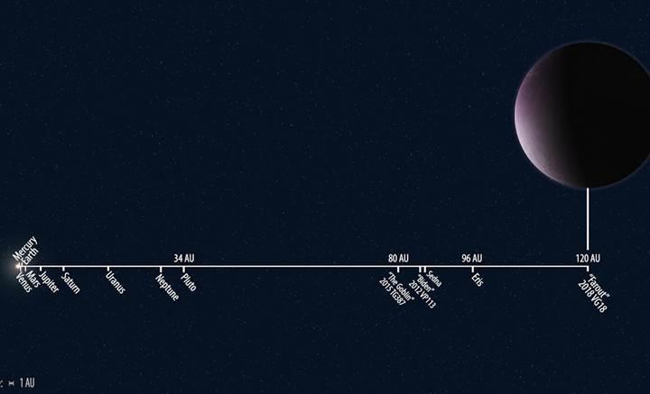 Güneş Sistemi'nin bilinen en uzak cismi keşfedildi