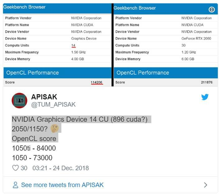GeForce GTX 1150 ekran kartı da sırada