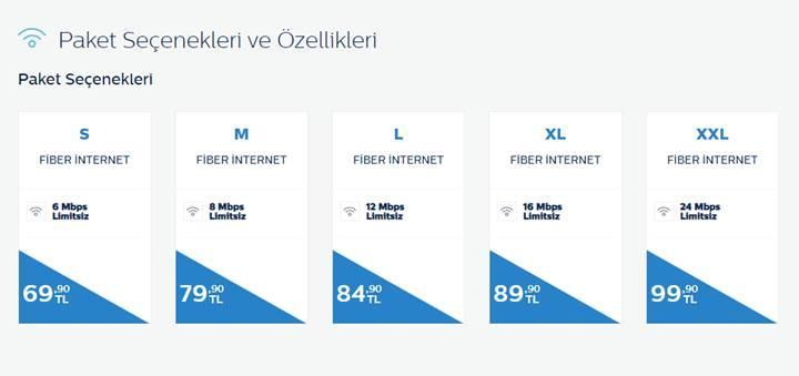 Türk Telekom limitsiz internet tarifelerine fiyat indirimi yaptı