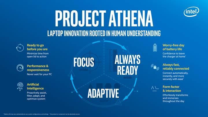Project Athena ile dizüstünde yeni bir dönem başlıyor